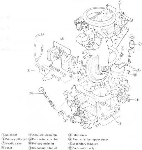 suzuki gn400 wiring diagram suzuki fz50 wiring diagram wiring diagram